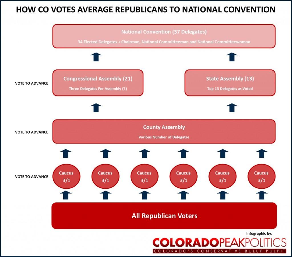 Vote National Republicans