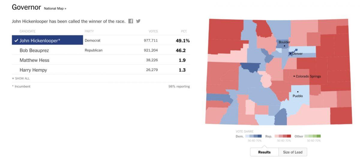 Colorado Peak Politics | NYTs Map